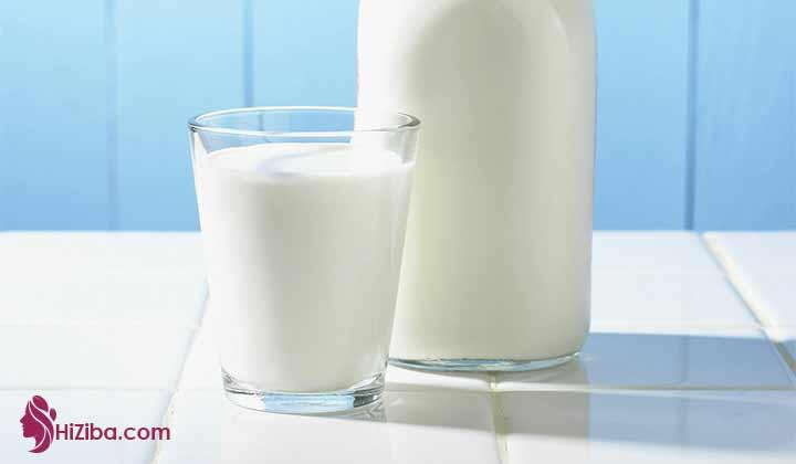 نظرات در مورد رژیم شیر و خرما